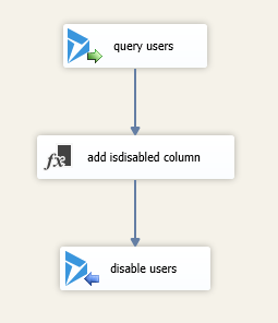 Disable users data flow